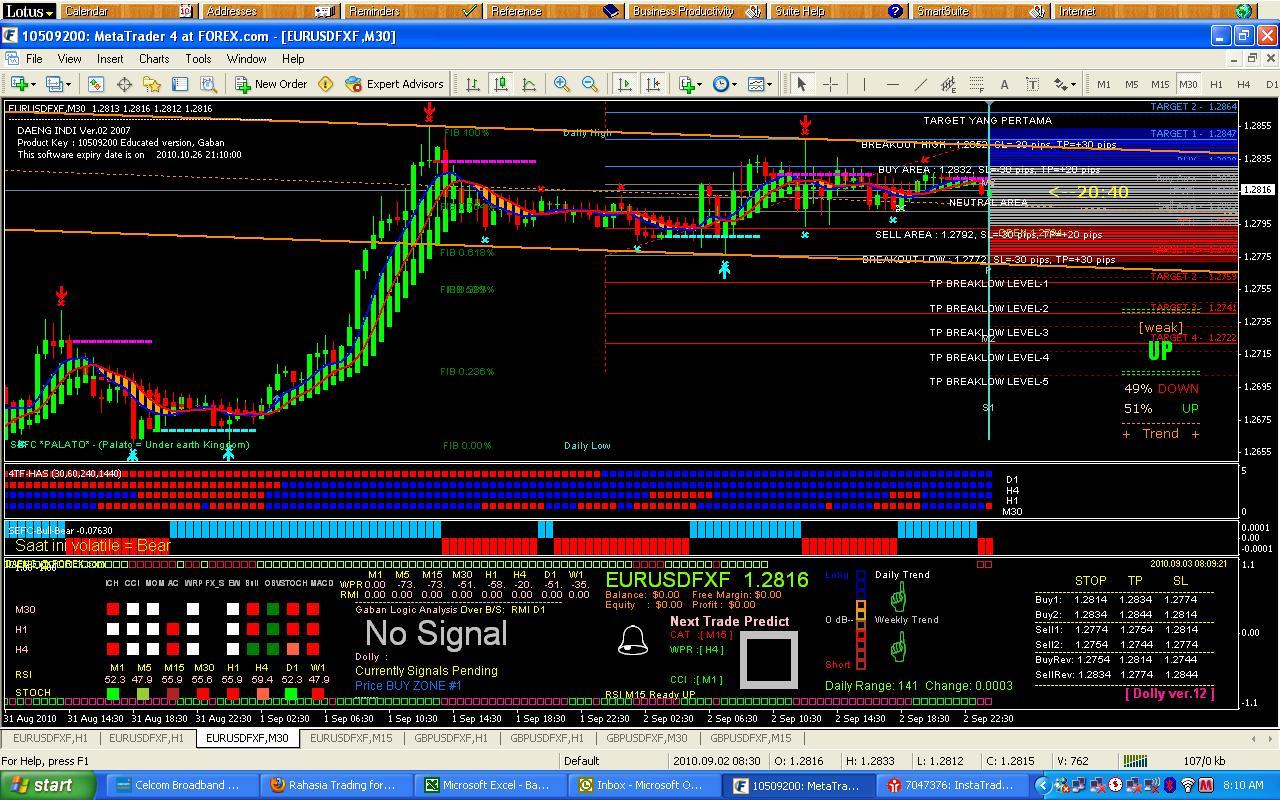 Forex market start time monday