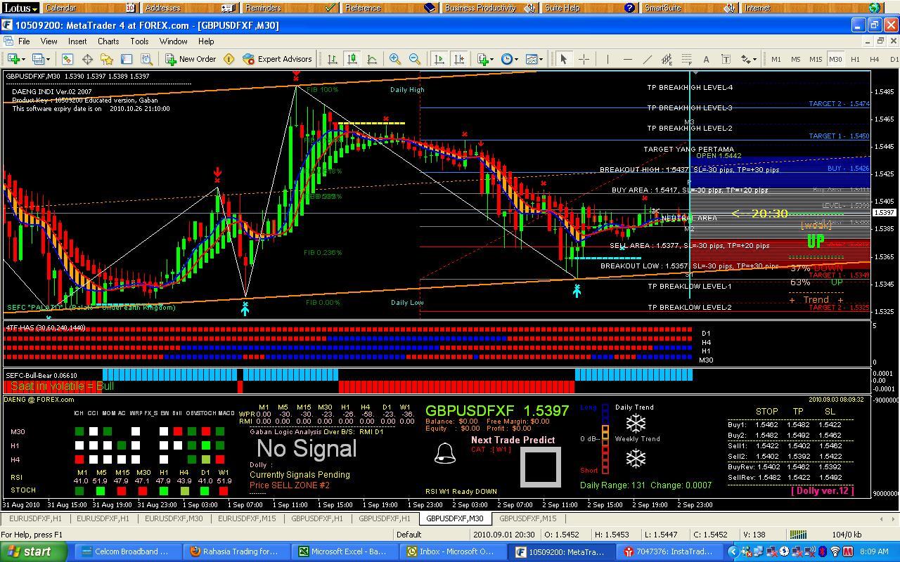Forex trading zaharuddin