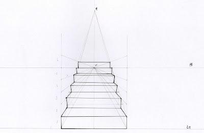 perspectiva frontal de una escalera