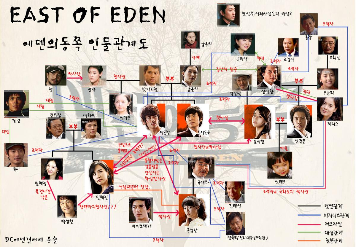 http://1.bp.blogspot.com/_oQ_yPNX4BMk/S8BxOpUMcDI/AAAAAAAAADQ/oMndi8OZf40/s1600/EOE_correlation_chart.jpg