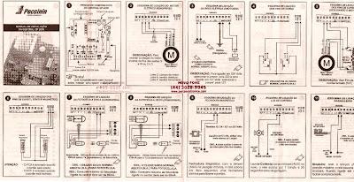 central, peccinin,cp2000,portão eletrônico,manual de instalação, esquema eletrico,