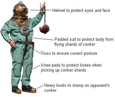 Conker Suit