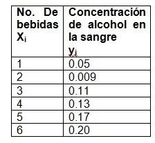 La codificación del alcoholismo en es del sur sahalinske