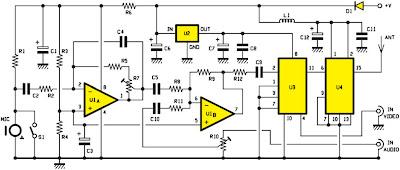 Schéma électrique de l'émetteur de télévision UHF 20 mW