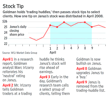 Goldman's Trading Tips Reward Its Biggest Clients