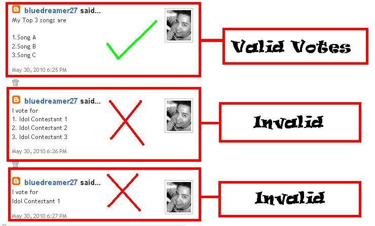 http://1.bp.blogspot.com/_oUd0eKSUIR8/TAMRjBXrdVI/AAAAAAAAEoE/tuzVR_EE0Xk/s1600/voting+system.JPG