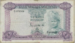Note Sa-Ribu First Issued, RRRR