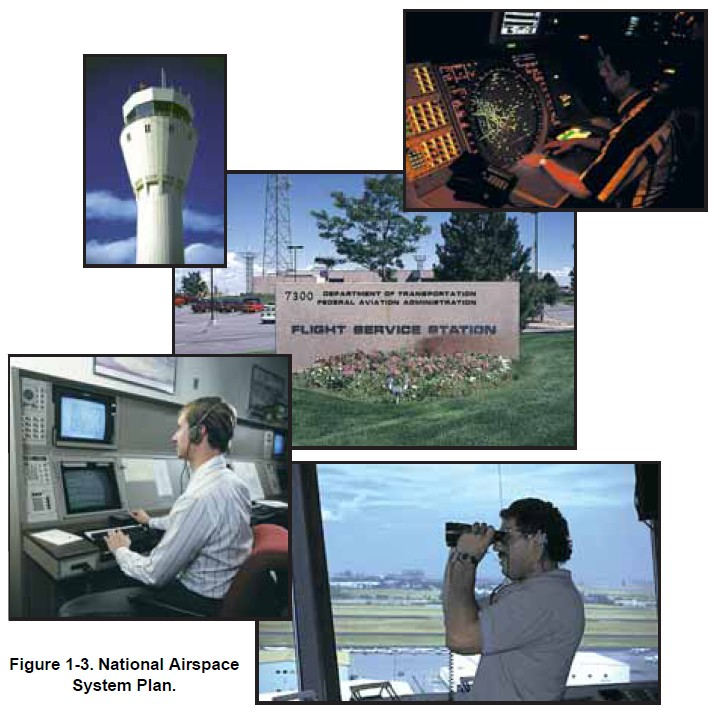 national airspace system The federal aviation administration (faa) has made some progress in addressing key challenges as it begins the gradual transition to the next generation air transportation system (nextgen.