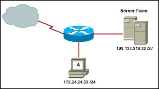 how many icmp messages are sent by default when using the ping command on a windows machine