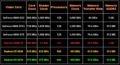 comparison video cards chart