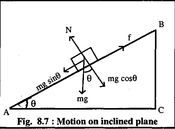 My physics blog newtons problems positive in the direction of acceleration fn is perpendicular to the surface one free body diagram fn mgy 0 pulley ccuart Image collections