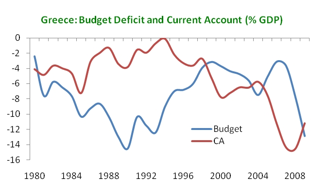 pitchford thesis current account deficit