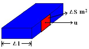 Field Theory - Conduction And Convection Current Density....