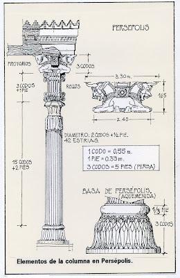 Todo arte caracter sticas generales de la arquitectura persa for Elementos arquitectonicos pdf