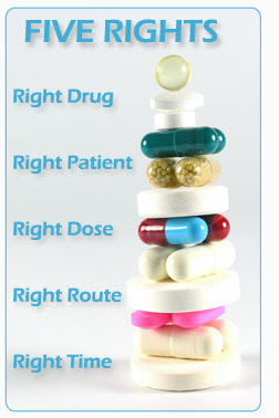 10 Rights Medication Administration http://healthwise-everythinghealth.blogspot.com/2007_11_01_archive.html