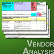 Vendor Assessment by TQMC