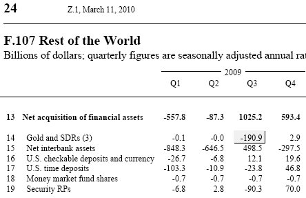 fed flow of funds pdf