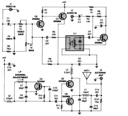 comunicaciones 1  transmisor y receptor de tv