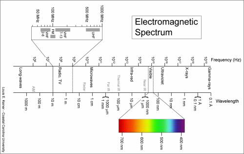 [bio_espectrum.jpg]