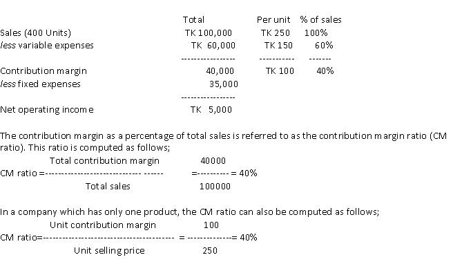contribution margin percentage Contribution margin (cm) is the amount by which sales revenue exceeds variable costs it is the net amount that sales 'contribute' towards periodic fixed costs and profits.