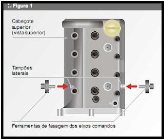 troca de correia motor fire 1.0 e 1.3 16 valvulas