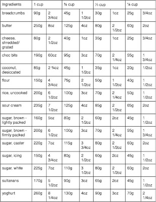 metric liquid measurement conversion chart
