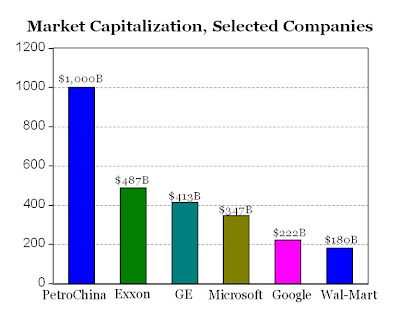 microsoft company worth