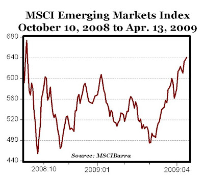 The ETF tracks the MSCI Emerging Markets Value Index. The ETF holds emerging market stocks of all cap size. It invests in companies from emerging markets that are thought to be undervalued by the market relative to comparable companies. The ETF uses a market capitalization weighting methodology.