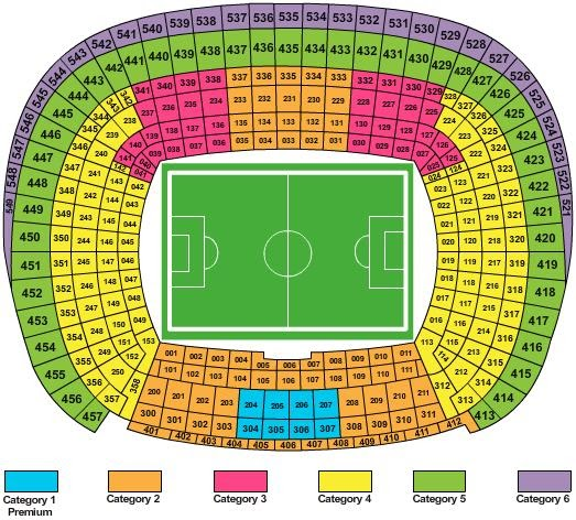 camp nou - seating chart and information | football stadium