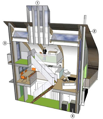 First zero-emission home