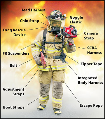 wildland firefighting tools. wildland firefighting tools. a