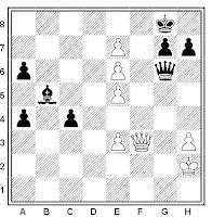 Peones cuadruplicados en la partida de ajedrez Alexander Alekhine contra Vladimir Nenarokov (1907)