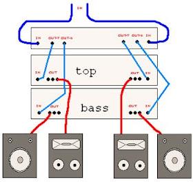 i dj disco sound lighting hire equipment pa system philippines ... dj wiring diagram  i dj disco sound lighting hire equipment pa system philippines