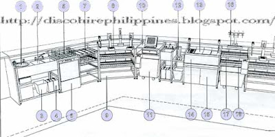 Best serving drinks club and wine bar system design ideas list 18 thing for pride in the appearance