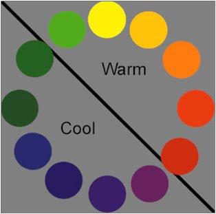 luce e colore: 10 psicologia del colore