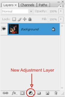 new adjusment layer