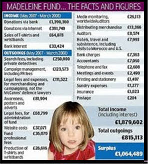 Media Mayhem - MCCANN MEDIA NONSENSE OF THE DAY - Page 10 Fund+facts+and+figures