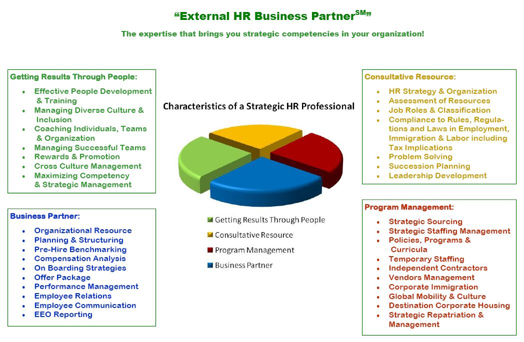 can hr be a strategic partner Full-text paper (pdf): hr as a strategic partner: what does it take to make it happen.