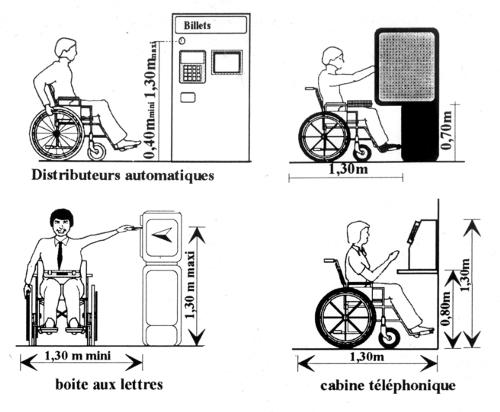 handicap BroBizz ord i