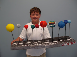solar system project ideas for 4th grade - photo #21