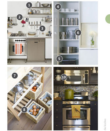 Kitchen organizing ideas kitchen design photos for Small kitchen organizing ideas