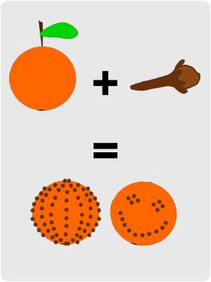 Nelken gespickte Orange