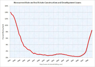 FDIC, C&D Concentration Noncurrent Rate