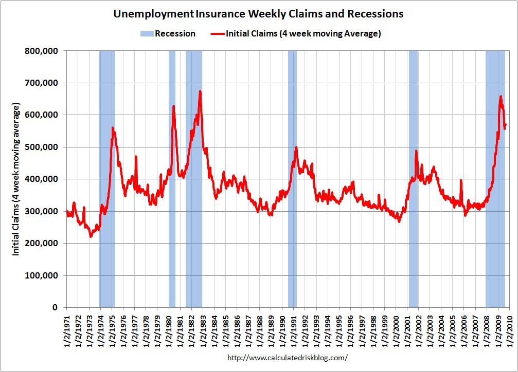 Ga Unemployment Weekly Claim Phone Number