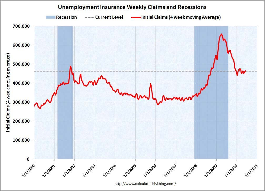 Weekly Initial Unemployment Claims June 17, 2010