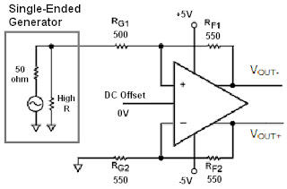 Differential Amplifier Output Waveform on Differential Signal Is To Use A Differential Amplifier Circuit Design