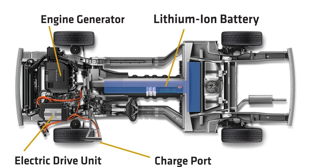 2013 Chevrolet Volt Front Engine Front Transmision