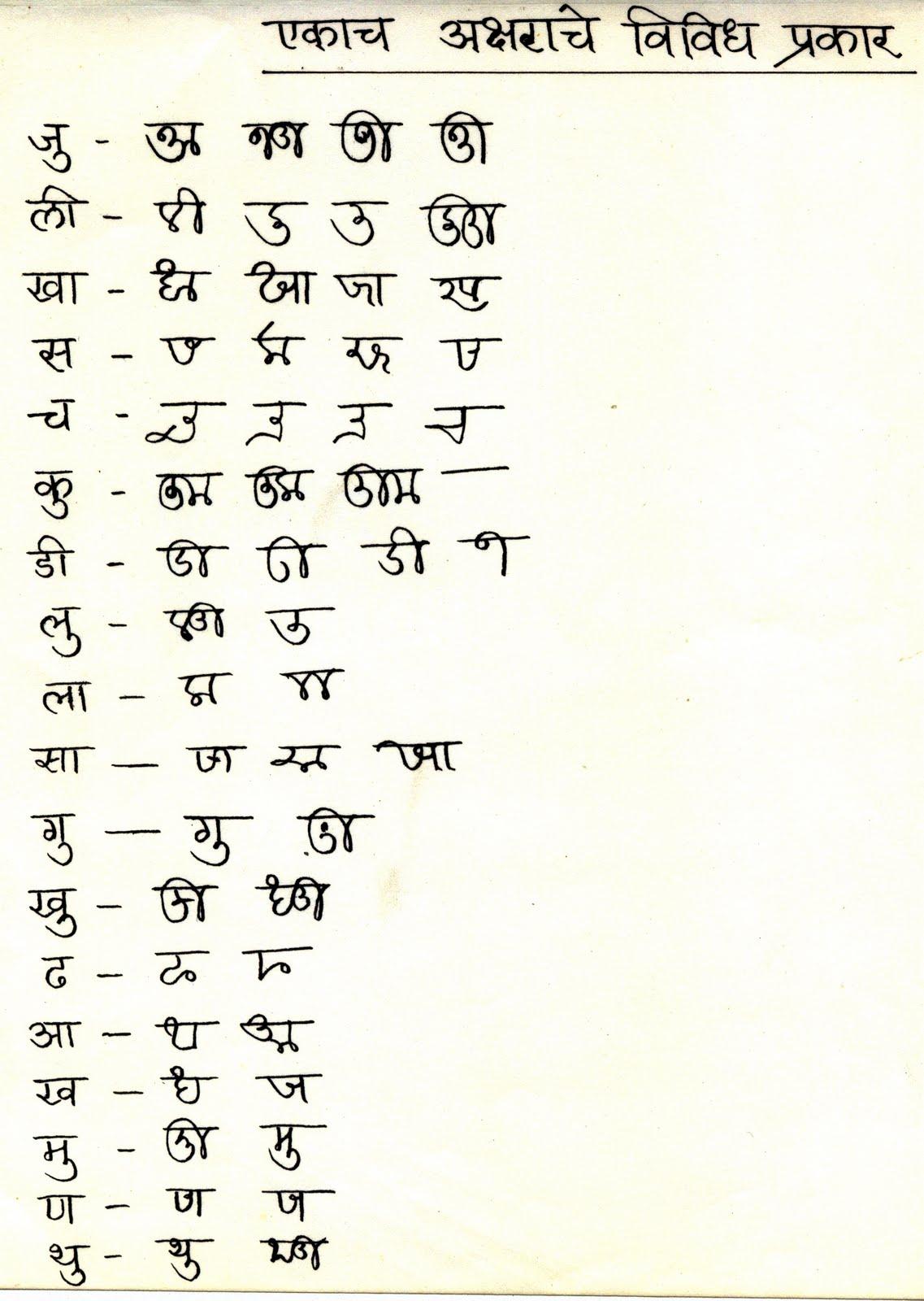 Learn MoDi Script Online
