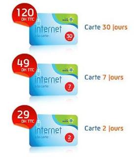 la carte de recharge internet du modem Huawei EC325 de wana