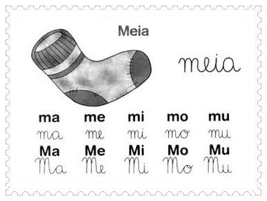 Dibujos Con Silabas Ma Me Mi Mo Mu